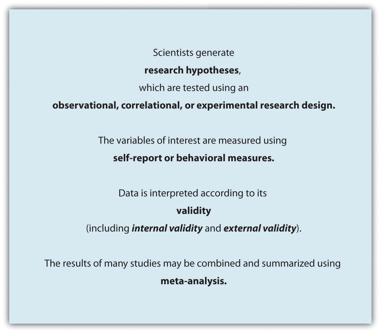 Scientists generate research hypotheses, which are tested using an observational, correlational, or experimental research design. The variables of interest are measured using self-report or behavioral measures. Data is interpreted according to its validity (including internal validity and external validity). The results of many studies may be combined and summarized using meta-analysis.