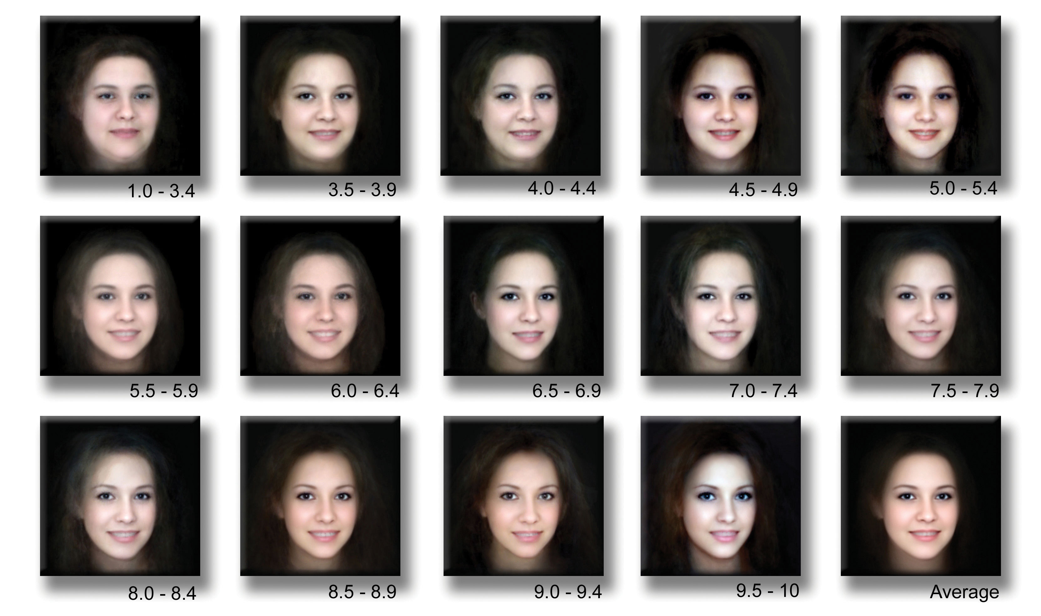 These images, from hotornot.com present differences in facial averageness.