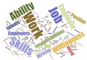 A collage of words including: ability, work, job, employer, positive, willingness, need, responsibilities, etc