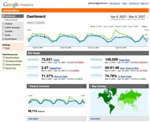 Google Analytics redesigned website