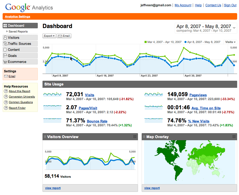 14 7 Audience Analytics Data  U2013 Information Strategies For