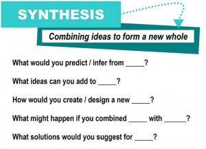 Synthesis: Combining ideas to form a new whole