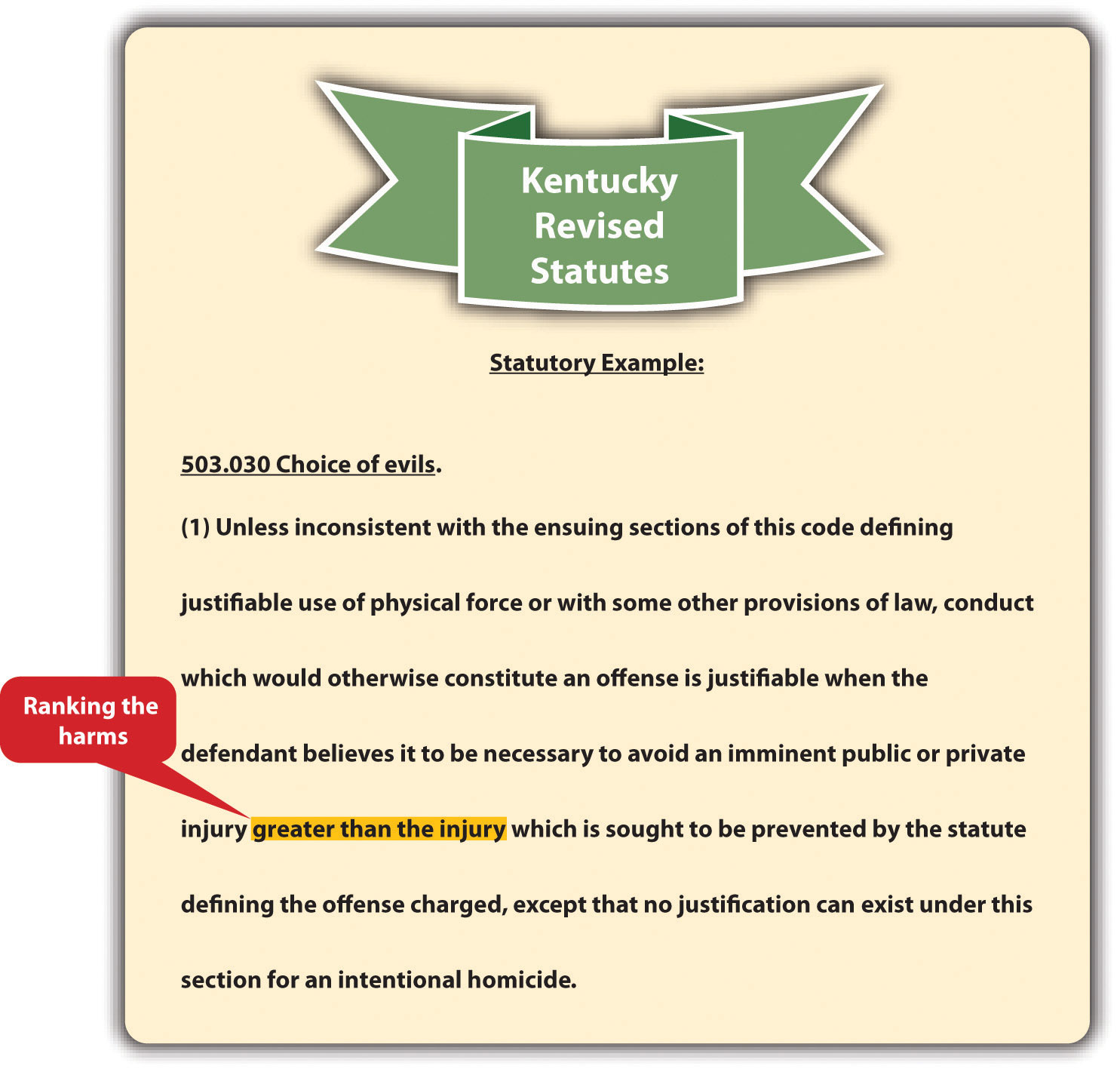 Kentucky Revised Statutes
