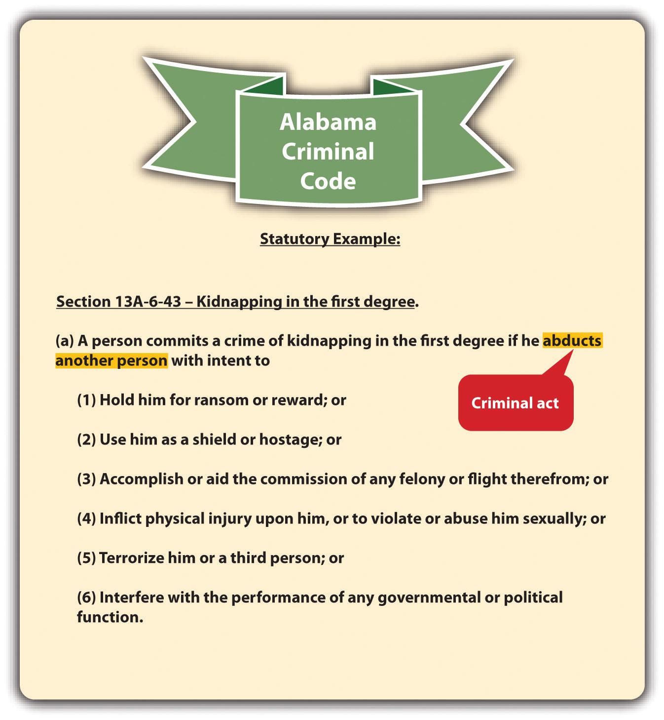 Alabama Criminal Code