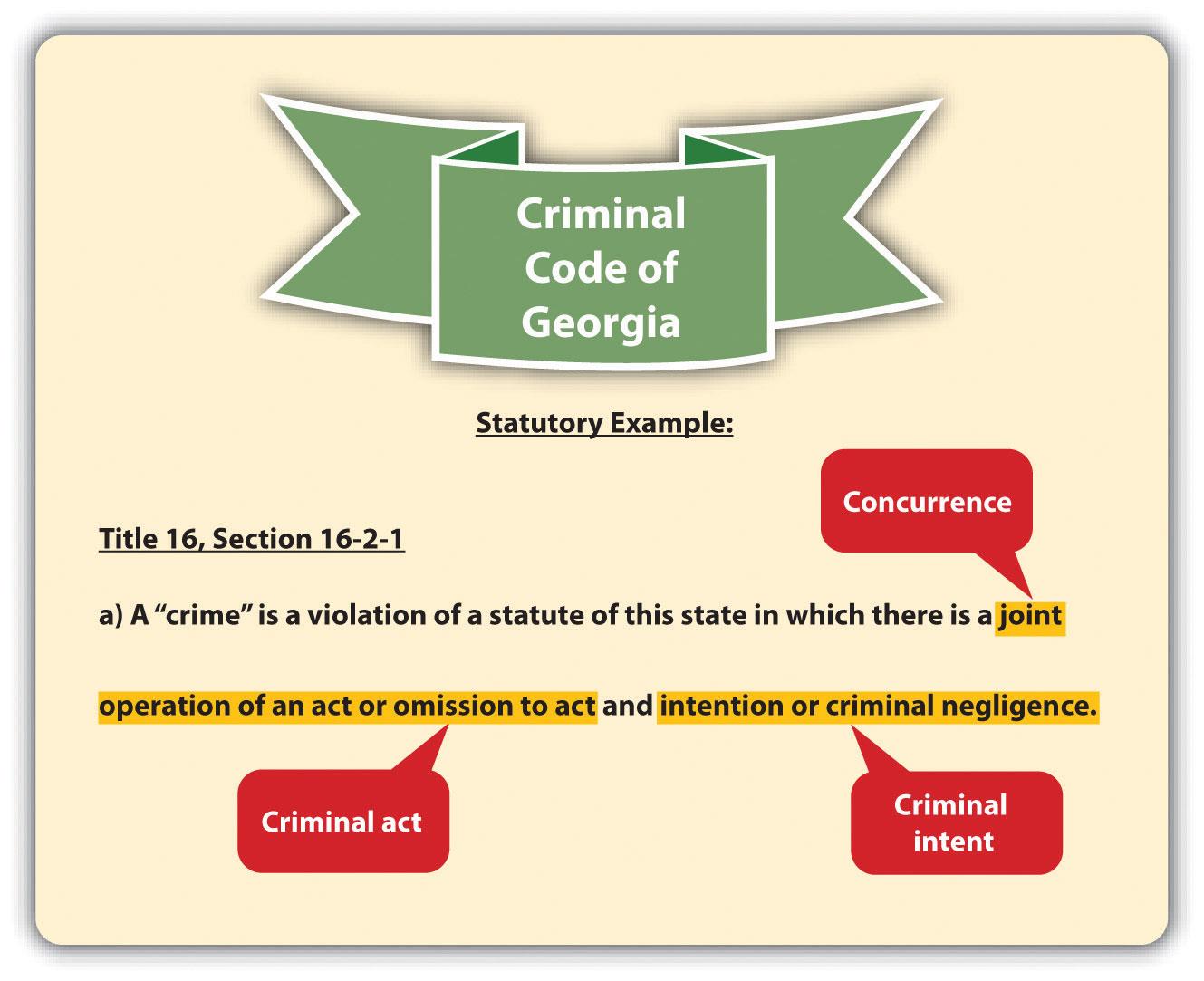 Criminal Code of Georgia