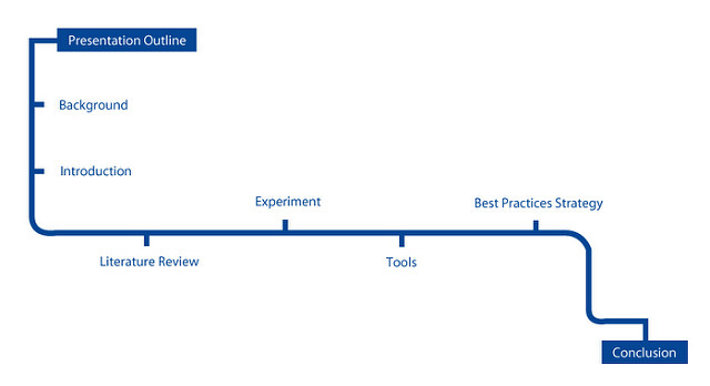 A presentation outline