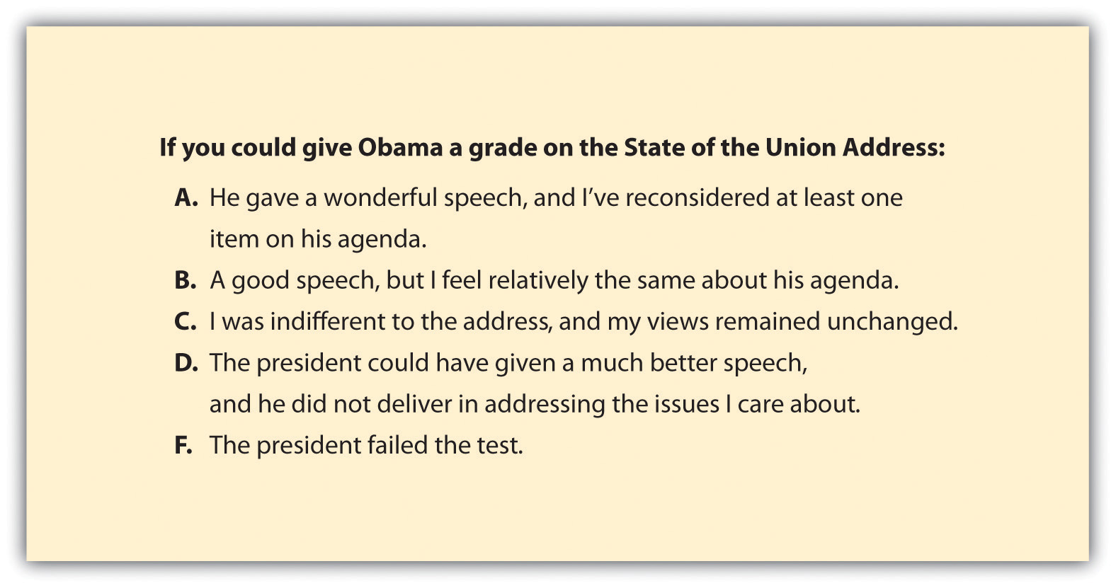 If you could give Obama a grade on the State of the Union Address: A) He gave a wonderful speech, and I've reconsidered at least one item on his agenda. B) A good speech, but I feel relatively the same about his agenda. C) I was indifferent to the address, and my views remained unchanged. D) The president could have given a much better speech, and he did not deliver in addressing the issues I care about. F) The president failed the test.