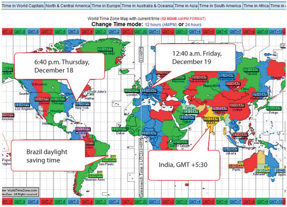 World Times Compared to 6:40pm EST.