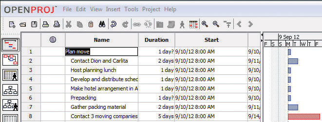 List of Activities and Their Durations Pasted into OpenProj