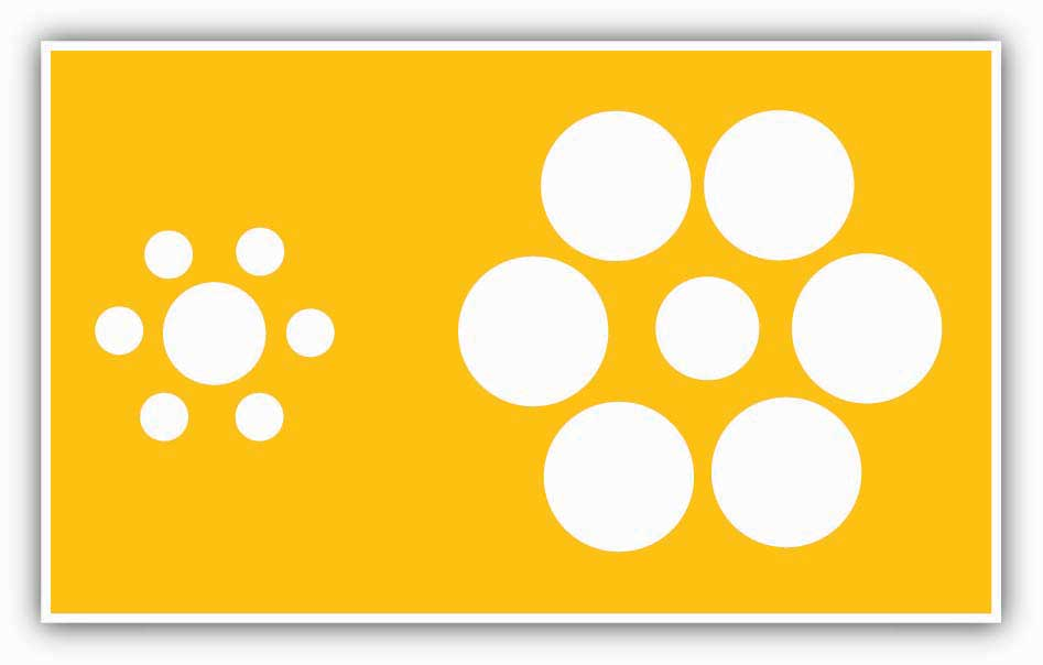 On the left, a circle surrounded by small circles. On the right, a circle surrounded by large circles. The circles in the middle appear to be different sizes, however, they are in fact the same size.