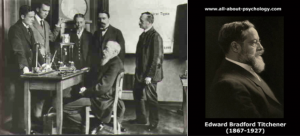 Wilhelm Wundt (seated at left) and Edward Titchener (right) helped create the structuralist school of psychology. Their goal was to classify the elements of sensation through introspection.
