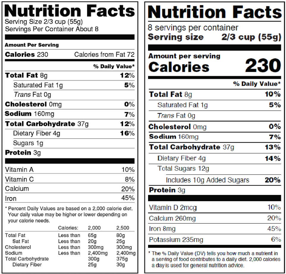 Sample nutrition facts labels showing the differences between the old and the new labels (text size, content).