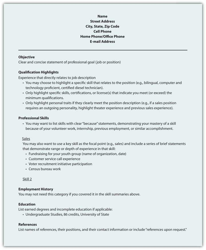 Resume Writing Services Format Messages