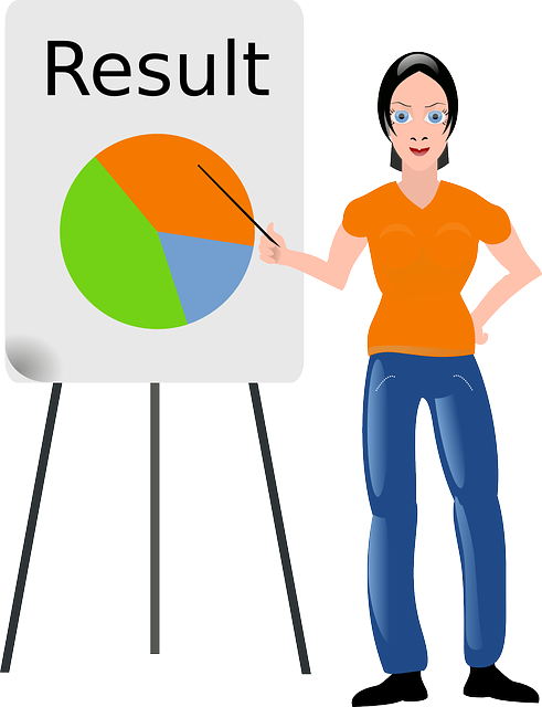 A cartoon of a woman pointing to a pie graph on an easel