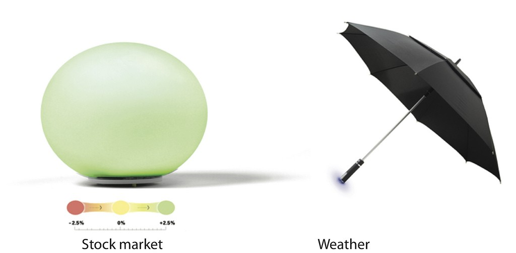 "Products developed by ""fifth wave"" firm Ambient Devices include the orb lamp and the weather-reading Ambient Umbrella."