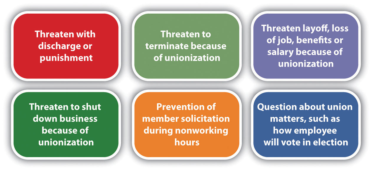 Things That Shouldn't Be Said to Employees during a Unionization Process: threaten with discharge or punishment; threaten to terminate because of unionization; threaten layoff, loss of job, benefits or salary because of unionization; threaten to shut down business because of unionization; prevention of member solicitation during nonworking hours; question about union matters, such as how employee will vote in election