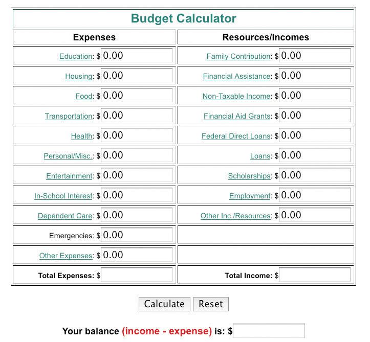 A budget calculator