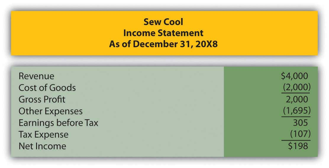 Sew Cool's Income Statement