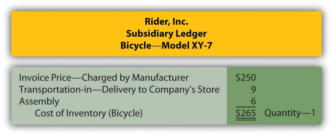 Maintaining a Cost for Inventory Item (Rider, Inc. Subsidiary Ledger)