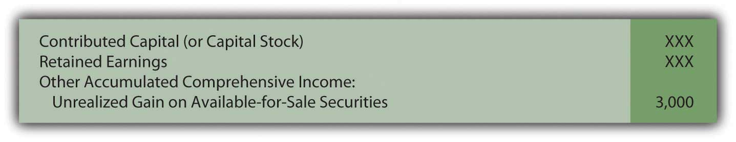 Stockholders' equity including other accumulated comprehensive income